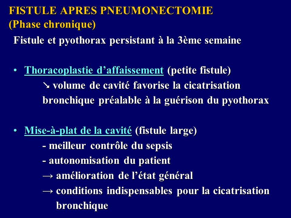 FISTULE APRES PNEUMONECTOMIE (Phase chronique) Fistule et pyothorax persistant à la 3ème semaine Thoracoplastie daffaissement (petite fistule)Thoracoplastie daffaissement (petite fistule) volume de cavité favorise la cicatrisation volume de cavité favorise la cicatrisation bronchique préalable à la guérison du pyothorax Mise-à-plat de la cavité (fistule large)Mise-à-plat de la cavité (fistule large) - meilleur contrôle du sepsis - autonomisation du patient amélioration de létat général amélioration de létat général conditions indispensables pour la cicatrisation conditions indispensables pour la cicatrisation bronchique bronchique