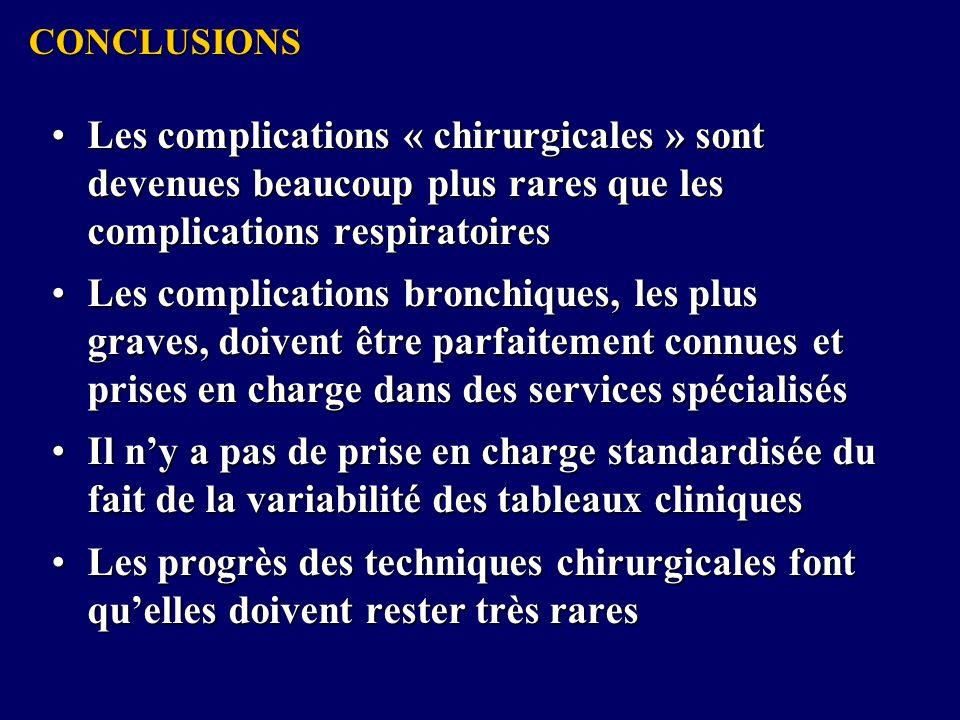 CONCLUSIONS Les complications « chirurgicales » sont devenues beaucoup plus rares que les complications respiratoiresLes complications « chirurgicales