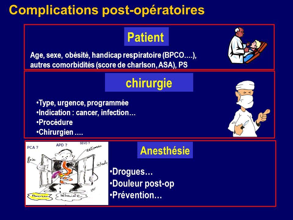 Complications Médicales Complications respiratoires Pneumonies post opératoires Atélectasies encombrement IRA, ALI, SDRA Embolies pulmonaires ….