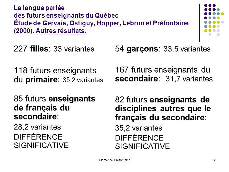 Clémence Préfontaine14 La langue parlée des futurs enseignants du Québec Étude de Gervais, Ostiguy, Hopper, Lebrun et Préfontaine (2000). Autres résul