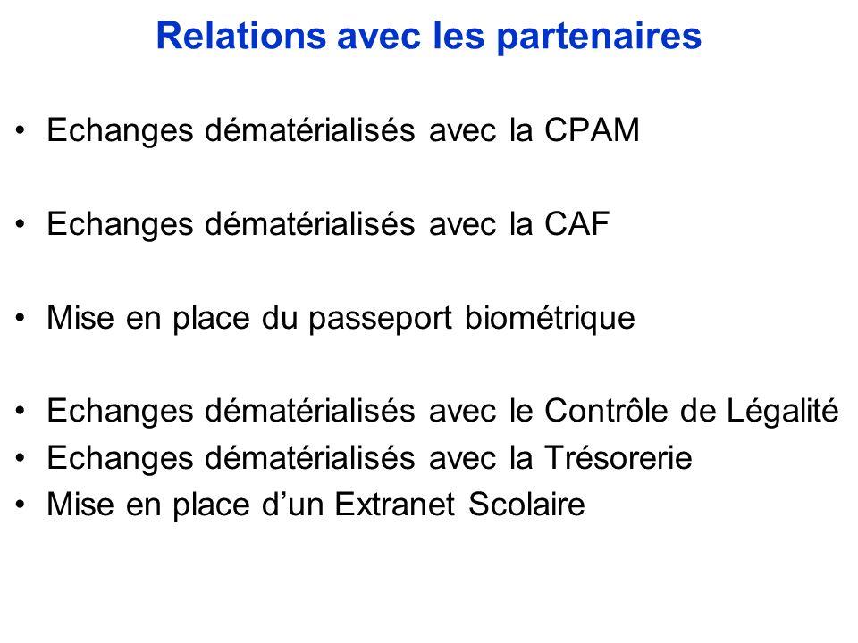 Relations avec les partenaires Echanges dématérialisés avec la CPAM Echanges dématérialisés avec la CAF Mise en place du passeport biométrique Echanges dématérialisés avec le Contrôle de Légalité Echanges dématérialisés avec la Trésorerie Mise en place dun Extranet Scolaire