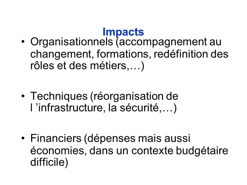 Impacts Organisationnels (accompagnement au changement, formations, redéfinition des rôles et des métiers,…) Techniques (réorganisation de l infrastructure, la sécurité,…) Financiers (dépenses mais aussi économies, dans un contexte budgétaire difficile)