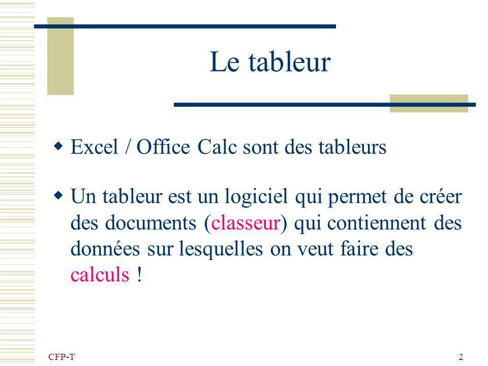 CFP-T 2 Le tableur Excel / Office Calc sont des tableurs Un tableur est un logiciel qui permet de créer des documents (classeur) qui contiennent des données sur lesquelles on veut faire des calculs !