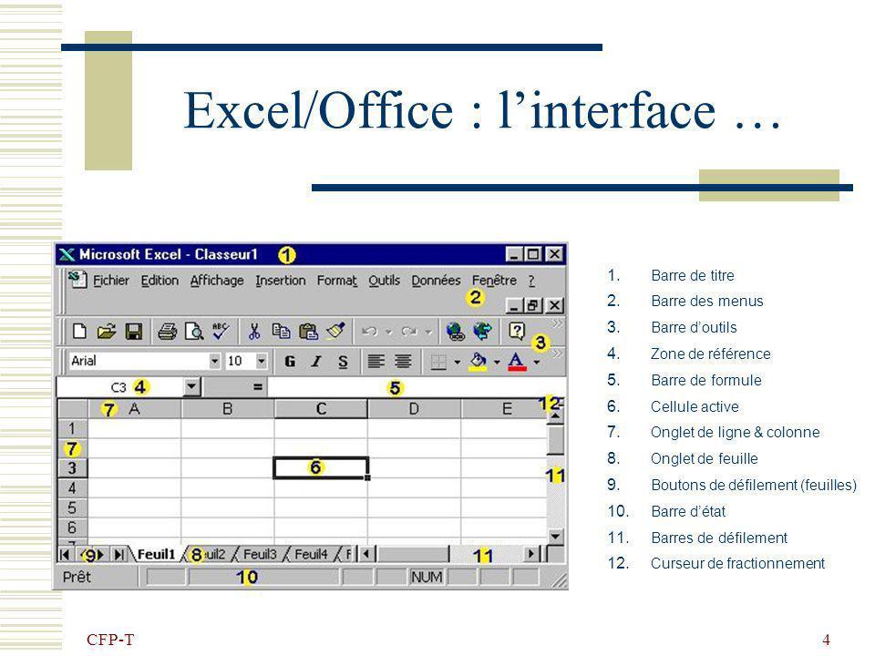 CFP-T 3 Excel/Office : Définitions Un document généré avec XLS/Office est appelé : Classeur. Chaque classeur est constitué dune ou plusieurs feuilles