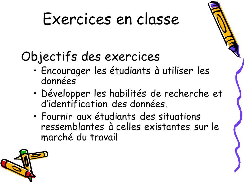 Exercices en classe Objectifs des exercices Encourager les étudiants à utiliser les données Développer les habilités de recherche et didentification des données.