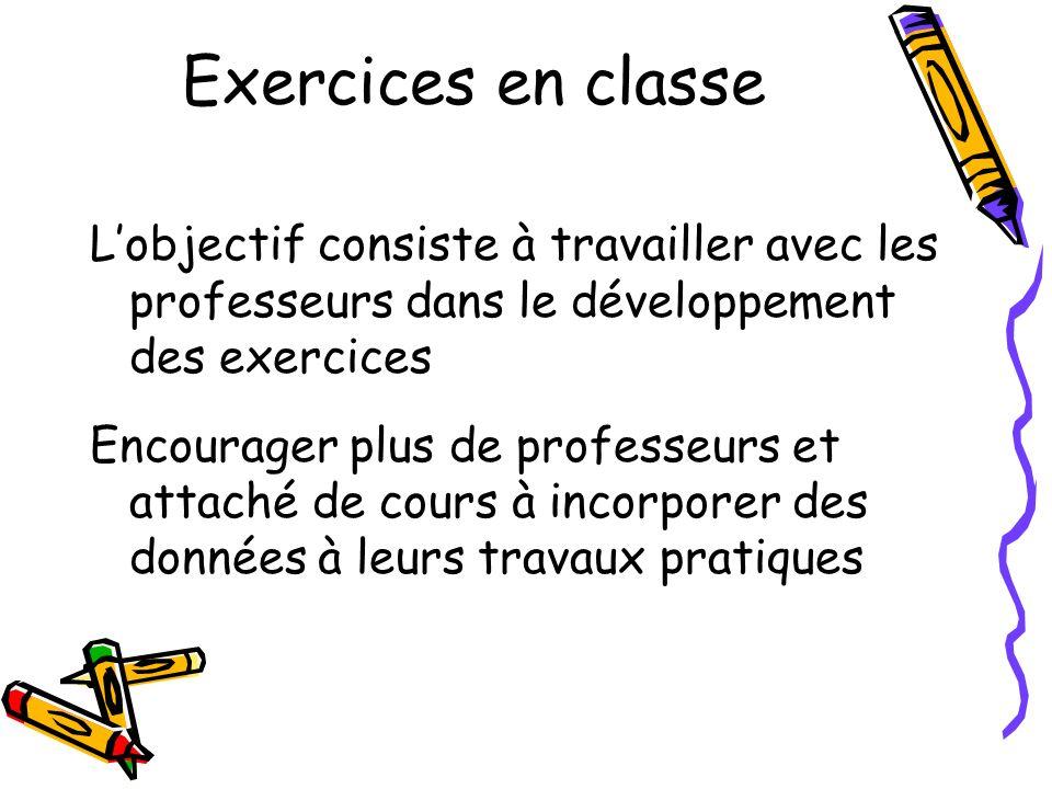 Exercices en classe Lobjectif consiste à travailler avec les professeurs dans le développement des exercices Encourager plus de professeurs et attaché de cours à incorporer des données à leurs travaux pratiques