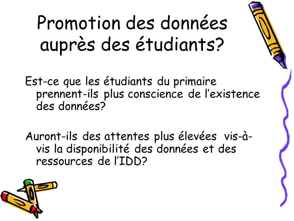 Promotion des données auprès des étudiants.