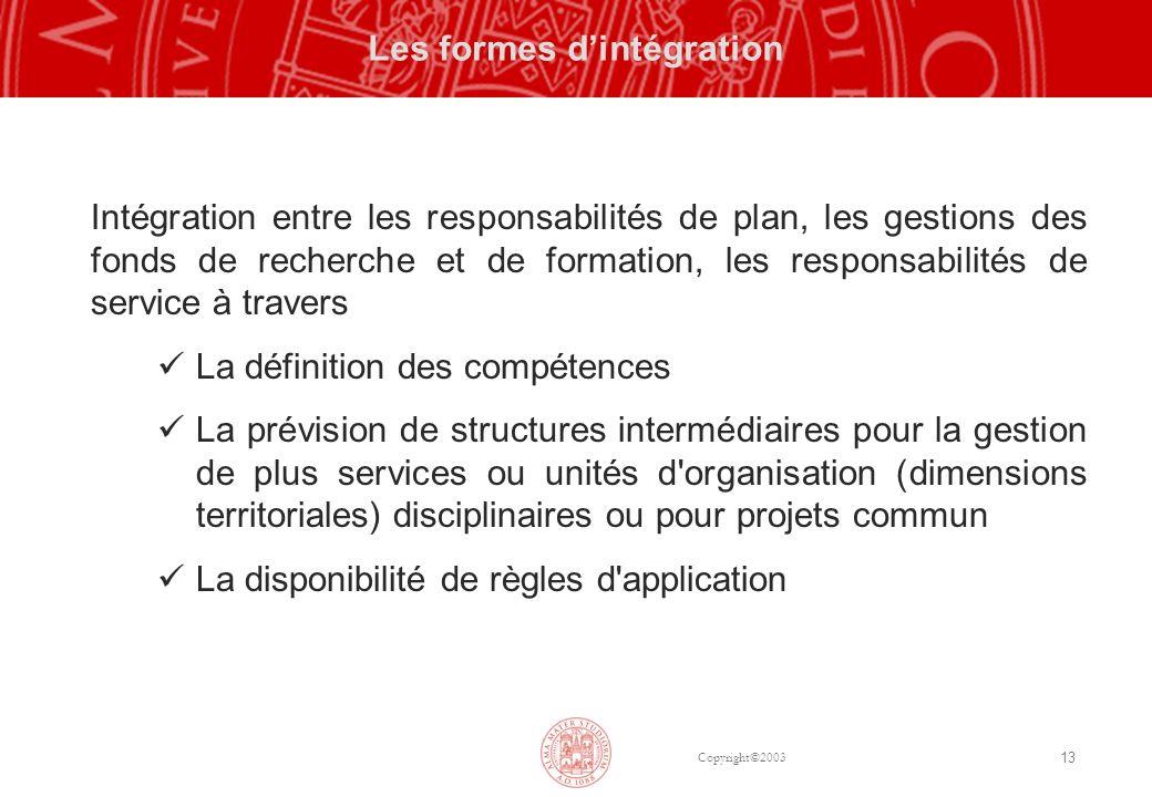 Copyright©2003 13 Les formes dintégration Intégration entre les responsabilités de plan, les gestions des fonds de recherche et de formation, les resp