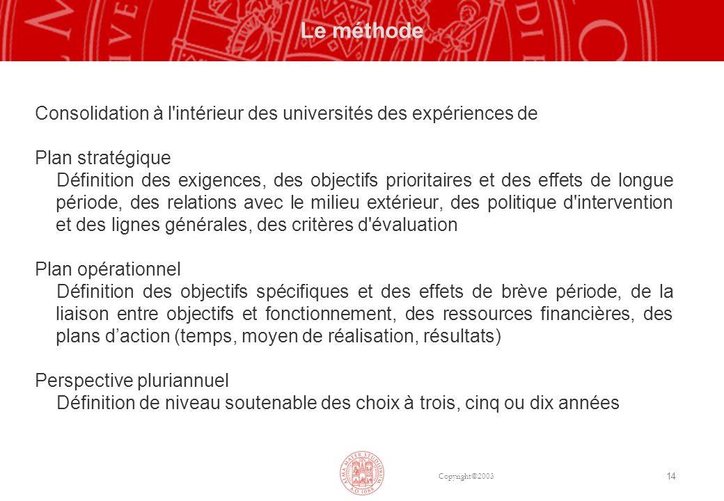 Copyright©2003 14 Le méthode Consolidation à l'intérieur des universités des expériences de Plan stratégique Définition des exigences, des objectifs p