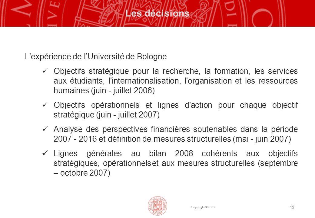 Copyright©2003 15 Les décisions L'expérience de lUniversité de Bologne Objectifs stratégique pour la recherche, la formation, les services aux étudian