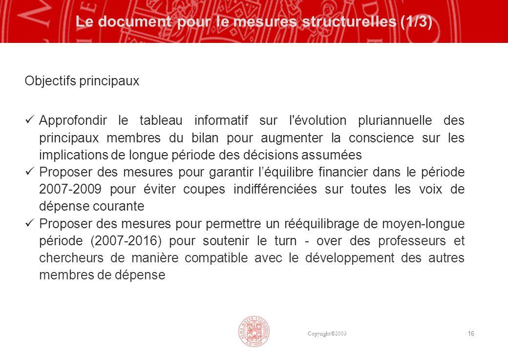 Copyright©2003 16 Le document pour le mesures structurelles (1/3) Objectifs principaux Approfondir le tableau informatif sur l'évolution pluriannuelle