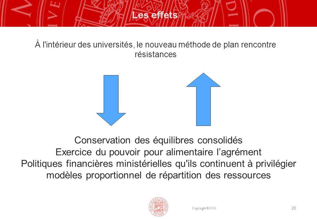 Copyright©2003 20 À l'intérieur des universités, le nouveau méthode de plan rencontre résistances Les effets Conservation des équilibres consolidés Ex