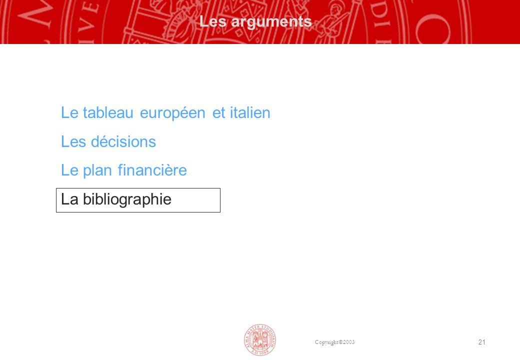 Copyright©2003 21 Les arguments Le tableau européen et italien Les décisions Le plan financière La bibliographie