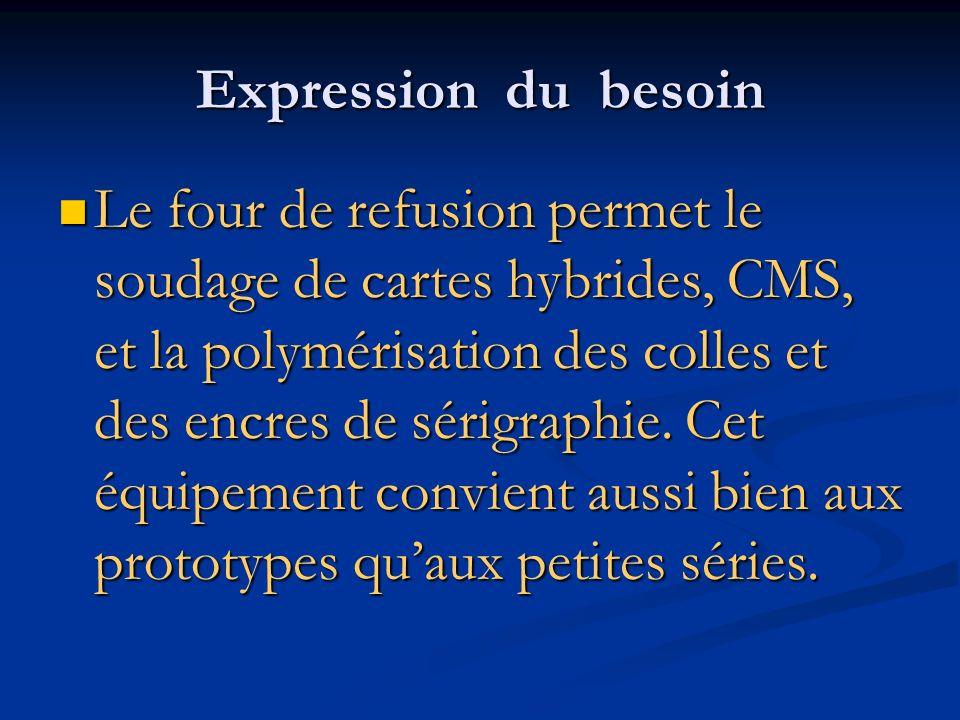 Expression du besoin Le four de refusion permet le soudage de cartes hybrides, CMS, et la polymérisation des colles et des encres de sérigraphie. Cet