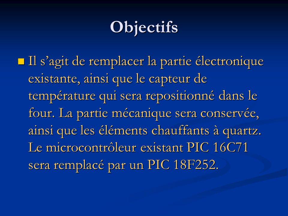 Objectifs Il sagit de remplacer la partie électronique existante, ainsi que le capteur de température qui sera repositionné dans le four. La partie mé
