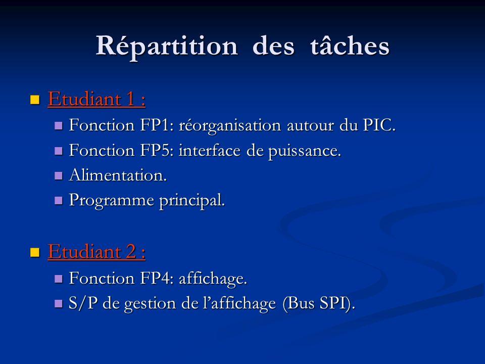 Répartition des tâches Etudiant 1 : Etudiant 1 : Fonction FP1: réorganisation autour du PIC. Fonction FP1: réorganisation autour du PIC. Fonction FP5: