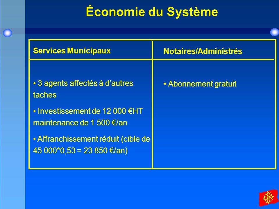 Économie du Système Services Municipaux 3 agents affectés à dautres taches Investissement de 12 000 HT maintenance de 1 500 /an Affranchissement rédui