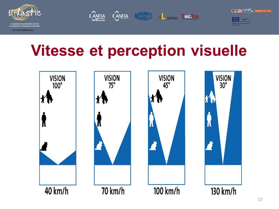 23 Vitesse et perception visuelle