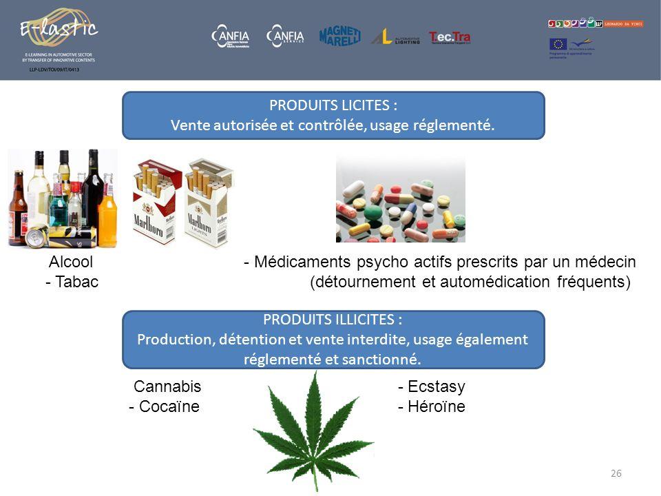 26 PRODUITS LICITES : Vente autorisée et contrôlée, usage réglementé.  Alcool- Médicaments psycho actifs prescrits par un médecin - Tabac(détournemen