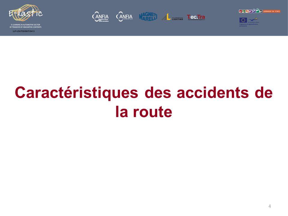 4 Caractéristiques des accidents de la route