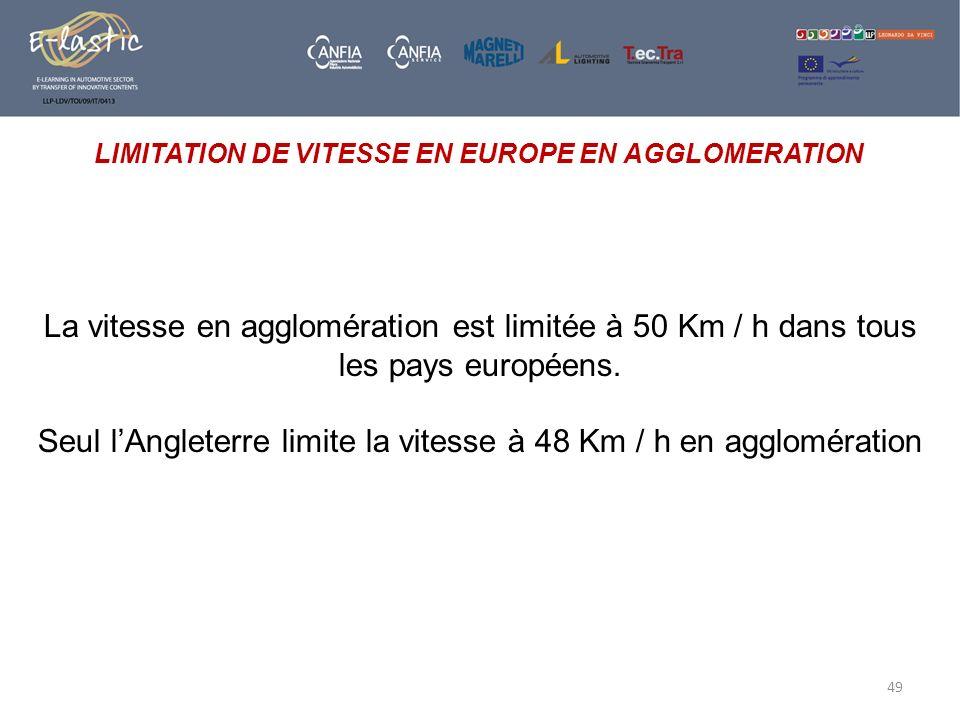 49 LIMITATION DE VITESSE EN EUROPE EN AGGLOMERATION La vitesse en agglomération est limitée à 50 Km / h dans tous les pays européens. Seul lAngleterre