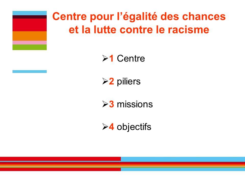 1 Centre 2 piliers 3 missions 4 objectifs Centre pour légalité des chances et la lutte contre le racisme