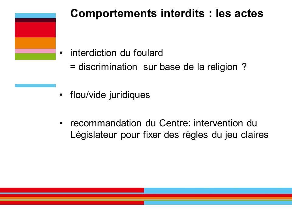 Comportements interdits : les actes interdiction du foulard = discrimination sur base de la religion ? flou/vide juridiques recommandation du Centre: