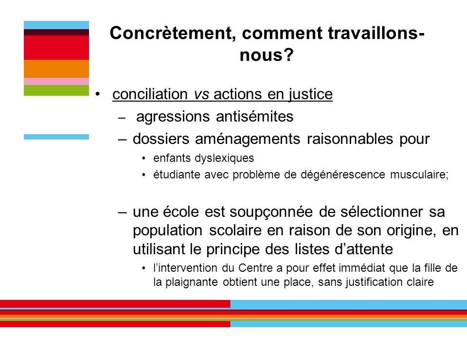 Concrètement, comment travaillons- nous? conciliation vs actions en justice – agressions antisémites –dossiers aménagements raisonnables pour enfants