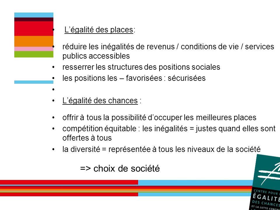Légalité des places: réduire les inégalités de revenus / conditions de vie / services publics accessibles resserrer les structures des positions socia