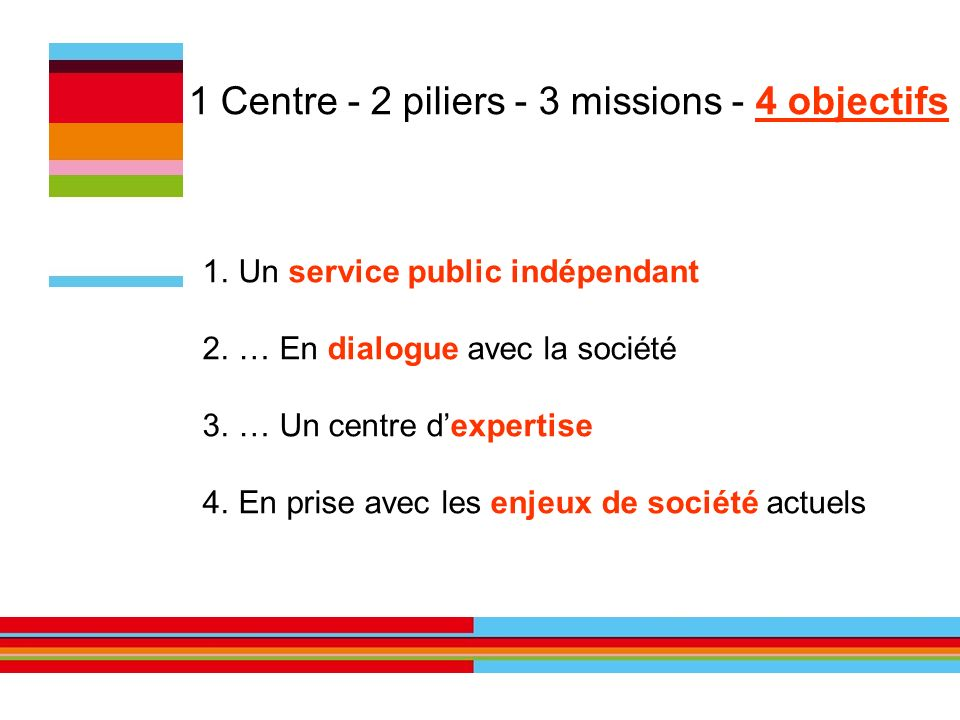 1 Centre - 2 piliers - 3 missions - 4 objectifs 1. Un service public indépendant 2. … En dialogue avec la société 3. … Un centre dexpertise 4. En pris