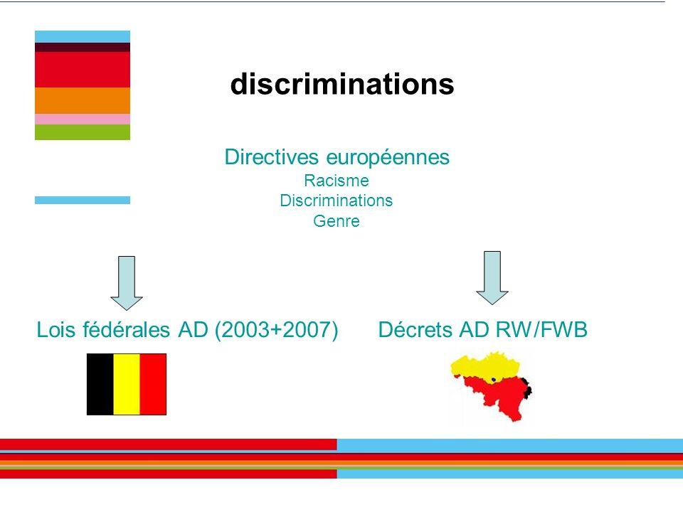 Directives européennes Racisme Discriminations Genre Lois fédérales AD (2003+2007)Décrets AD RW/FWB discriminations