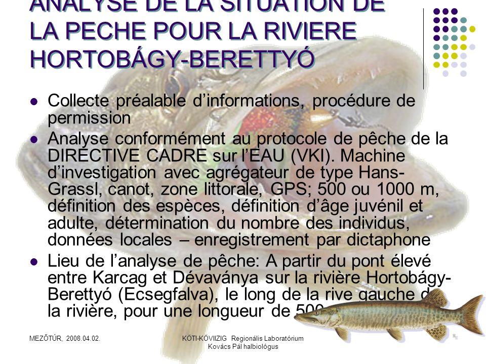MEZŐTÚR, 2008.04.02.KÖTI-KÖVIIZIG Regionális Laboratórium Kovács Pál halbiológus ANALYSE DE LA SITUATION DE LA PECHE POUR LA RIVIERE HORTOBÁGY-BERETTY