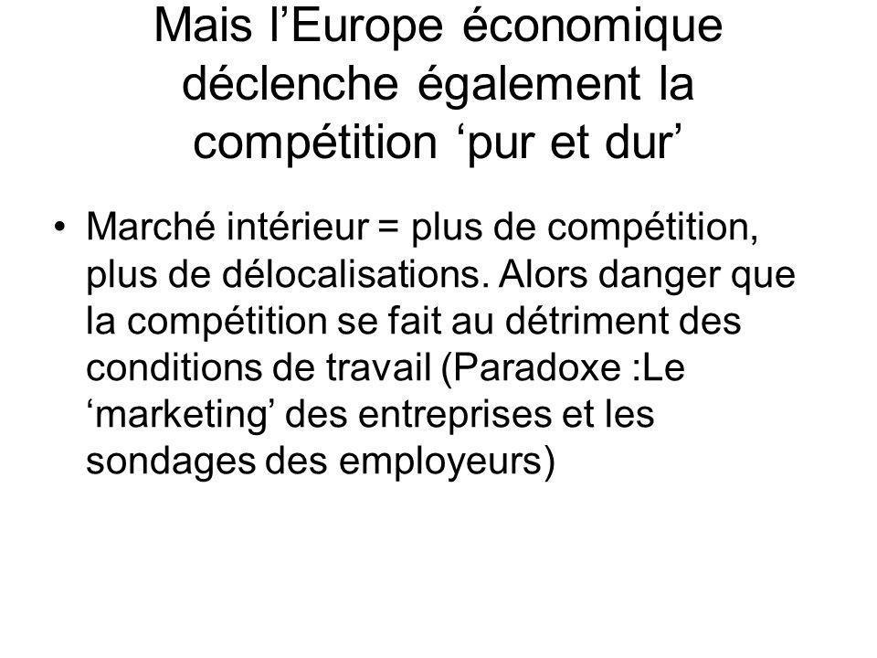 Mais lEurope économique déclenche également la compétition pur et dur Marché intérieur = plus de compétition, plus de délocalisations.