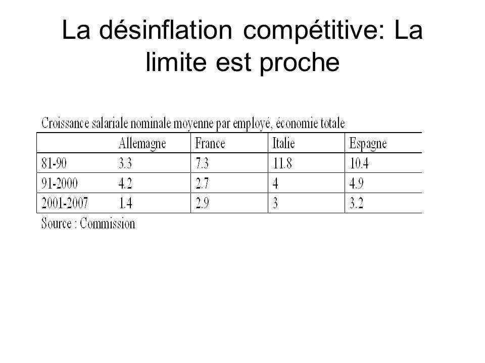 La désinflation compétitive: La limite est proche