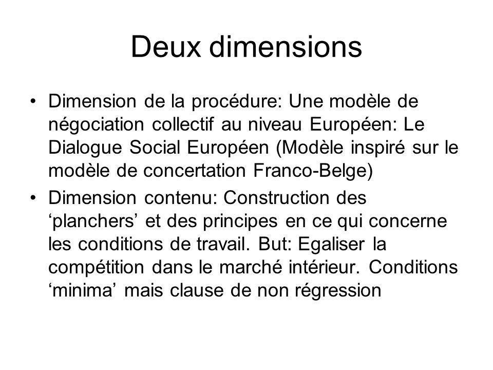 Deux dimensions Dimension de la procédure: Une modèle de négociation collectif au niveau Européen: Le Dialogue Social Européen (Modèle inspiré sur le modèle de concertation Franco-Belge) Dimension contenu: Construction des planchers et des principes en ce qui concerne les conditions de travail.