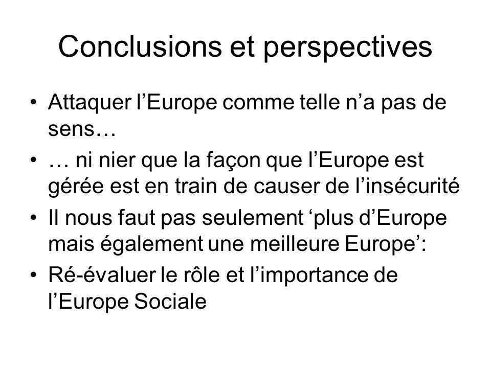 Conclusions et perspectives Attaquer lEurope comme telle na pas de sens… … ni nier que la façon que lEurope est gérée est en train de causer de linsécurité Il nous faut pas seulement plus dEurope mais également une meilleure Europe: Ré-évaluer le rôle et limportance de lEurope Sociale
