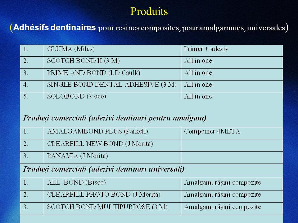 Produits ( Adhésifs dentinaires pour resines composites, pour amalgammes, universales )