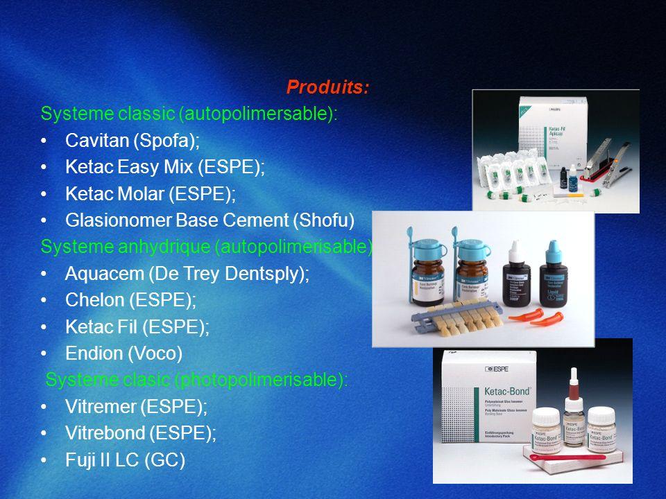 Produits: Systeme classic (autopolimersable): Cavitan (Spofa); Ketac Easy Mix (ESPE); Ketac Molar (ESPE); Glasionomer Base Cement (Shofu) Systeme anhy