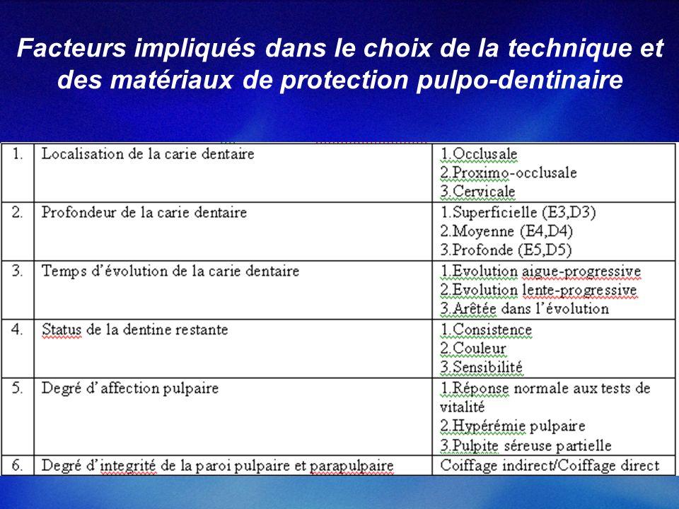 Facteurs impliqués dans le choix de la technique et des matériaux de protection pulpo-dentinaire