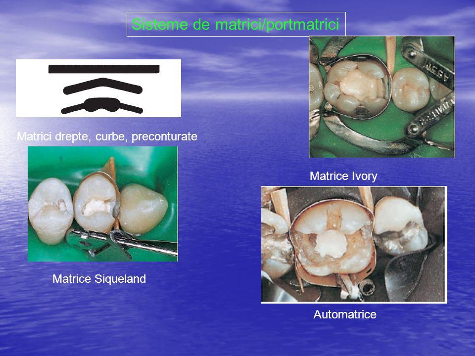 Sisteme de matrici/portmatrici Matrici drepte, curbe, preconturate Matrice Ivory Matrice Siqueland Automatrice