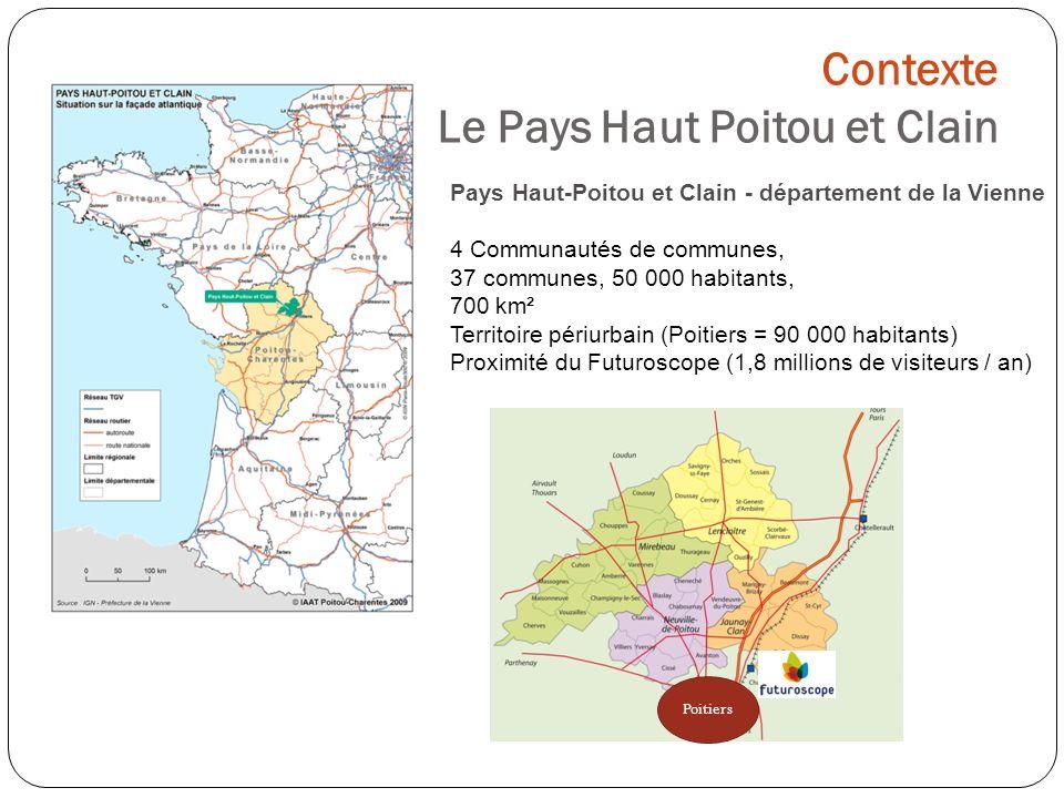 Pays Haut-Poitou et Clain - département de la Vienne 4 Communautés de communes, 37 communes, 50 000 habitants, 700 km² Territoire périurbain (Poitiers = 90 000 habitants) Proximité du Futuroscope (1,8 millions de visiteurs / an) Contexte Le Pays Haut Poitou et Clain Poitiers