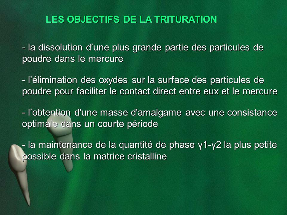 LES OBJECTIFS DE LA TRITURATION - la dissolution dune plus grande partie des particules de poudre dans le mercure - lélimination des oxydes sur la sur