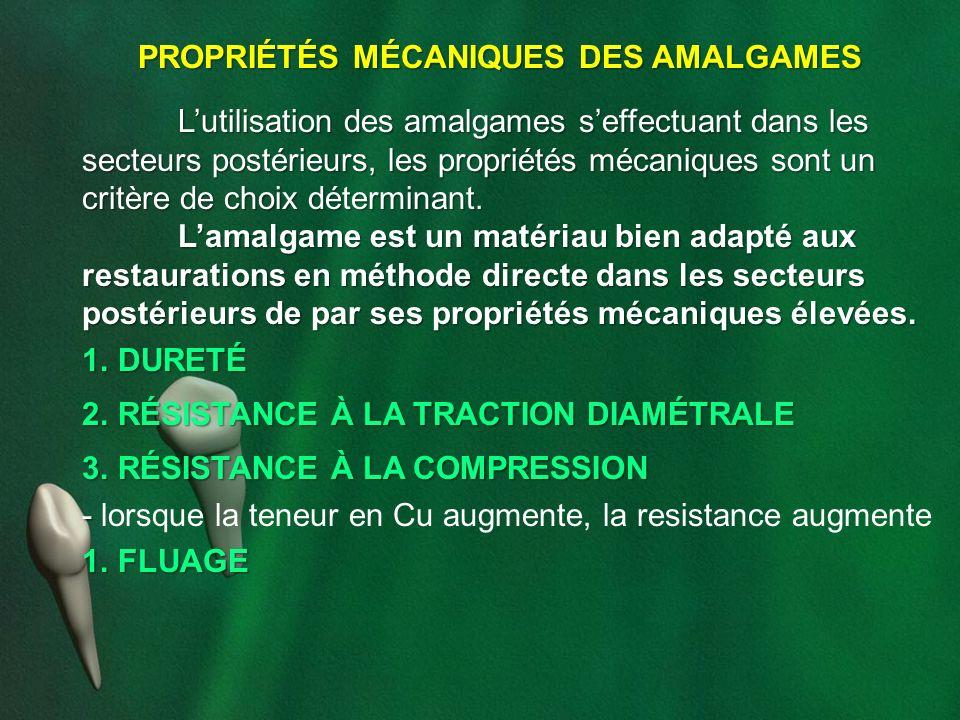 PROPRIÉTÉS MÉCANIQUES DES AMALGAMES Lutilisation des amalgames seffectuant dans les secteurs postérieurs, les propriétés mécaniques sont un critère de