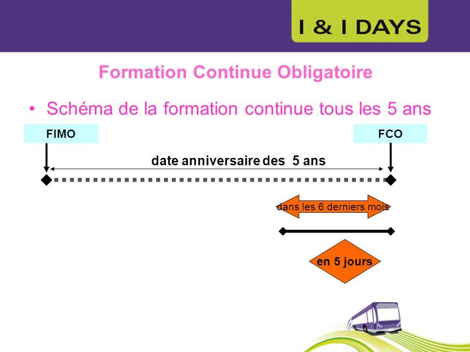 Formation Continue Obligatoire Schéma de la formation continue tous les 5 ans FCO dans les 6 derniers mois date anniversaire des 5 ans en 5 jours FIMO