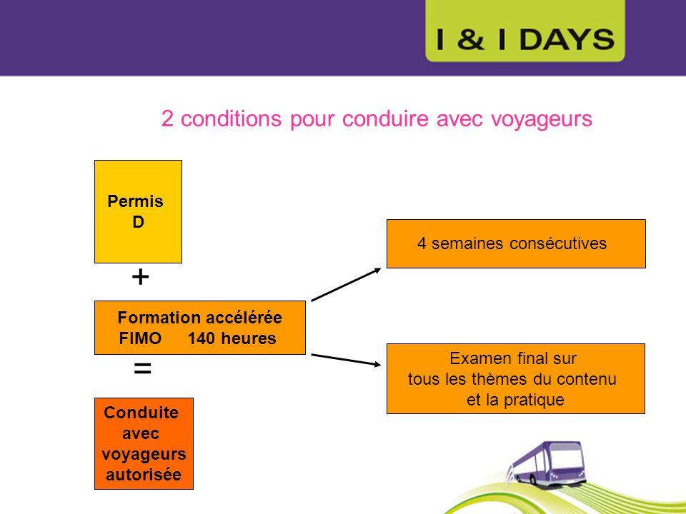2 conditions pour conduire avec voyageurs Examen final sur tous les thèmes du contenu et la pratique 4 semaines consécutives Formation accélérée FIMO1