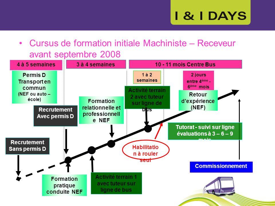 Cursus de formation initiale Machiniste – Receveur avant septembre 2008 10 - 11 mois Centre Bus Commissionnement Tutorat - suivi sur ligne évaluations