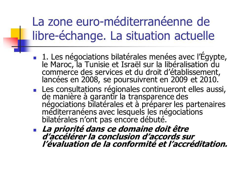 La zone euro-méditerranéenne de libre-échange.La situation actuelle 1.