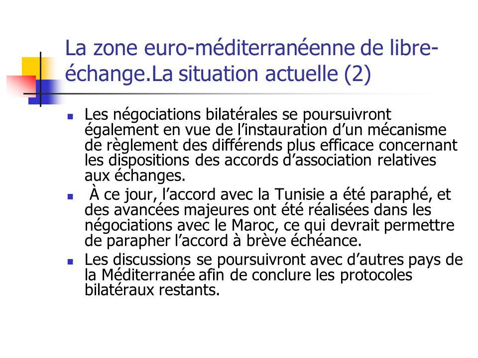 La zone euro-méditerranéenne de libre- échange.La situation actuelle (2) Les négociations bilatérales se poursuivront également en vue de linstauration dun mécanisme de règlement des différends plus efficace concernant les dispositions des accords dassociation relatives aux échanges.