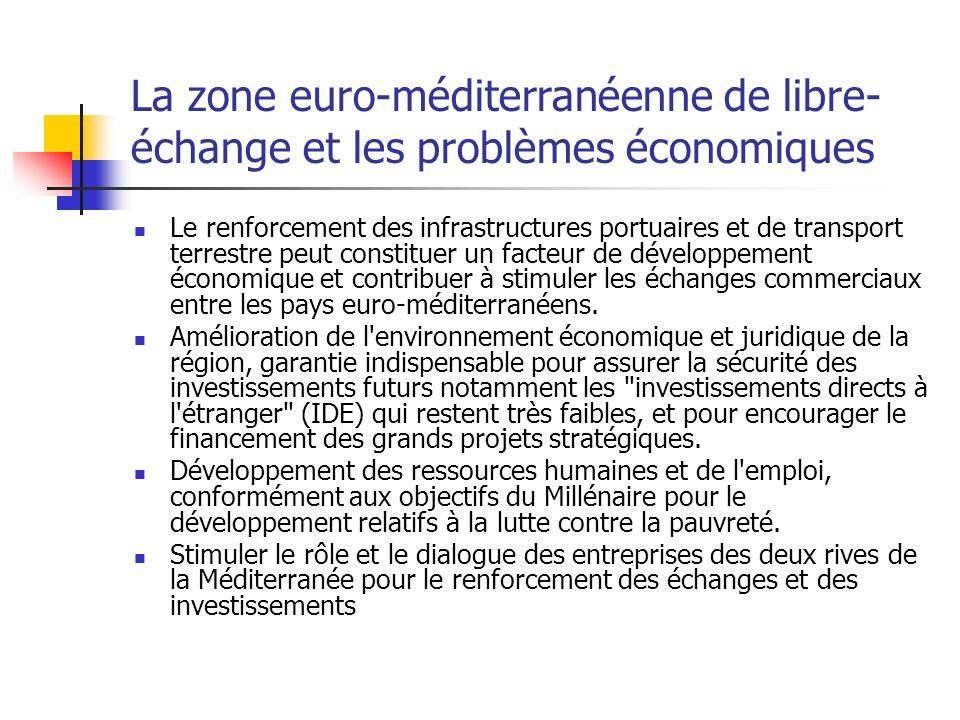 La zone euro-méditerranéenne de libre- échange et les problèmes économiques Le renforcement des infrastructures portuaires et de transport terrestre peut constituer un facteur de développement économique et contribuer à stimuler les échanges commerciaux entre les pays euro-méditerranéens.