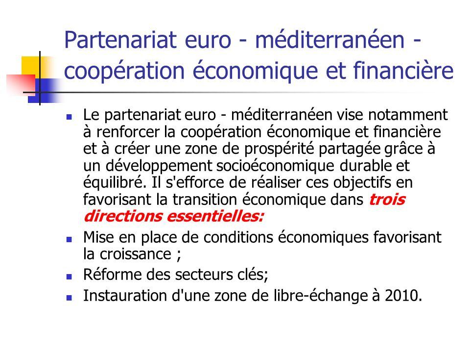 Partenariat économique et financier Énergie Plan daction quinquennal qui comporte trois axes principaux (1) améliorer lharmonisation et lintégration des marchés de lénergie et la législation dans la région euro-méditerranéenne, (2) promouvoir le développement durable du secteur de lénergie, (3) élaborer des initiatives dintérêt commun dans les domaines - clés tels que le développement des infrastructures, le financement des investissements et la recherche et développement.